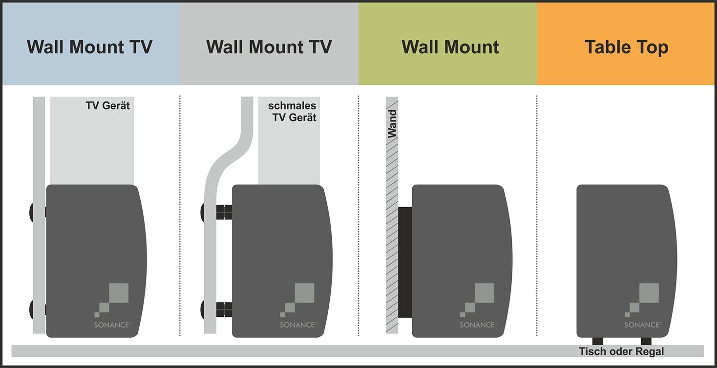 Wall Mount für Sonance Soundbars